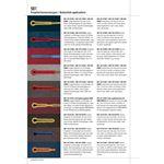 DURKOPP ADLER 581-112 Buttonholer Keyhole Suits, Trousers, Jackets