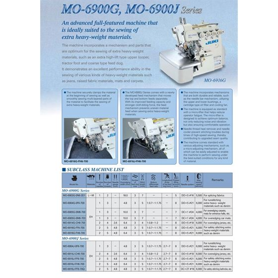 MO-6900G Industrial Serger for Heavy Weight 4