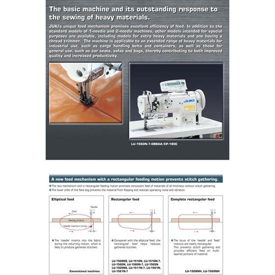 LU-1561N-7 Gauge (metric) 2-needle, Unison-feed 4