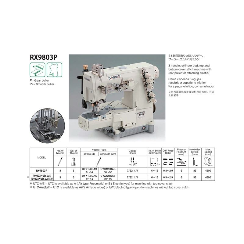 RX SERIES Cylinder Bed Coverstitch Sewing Machines